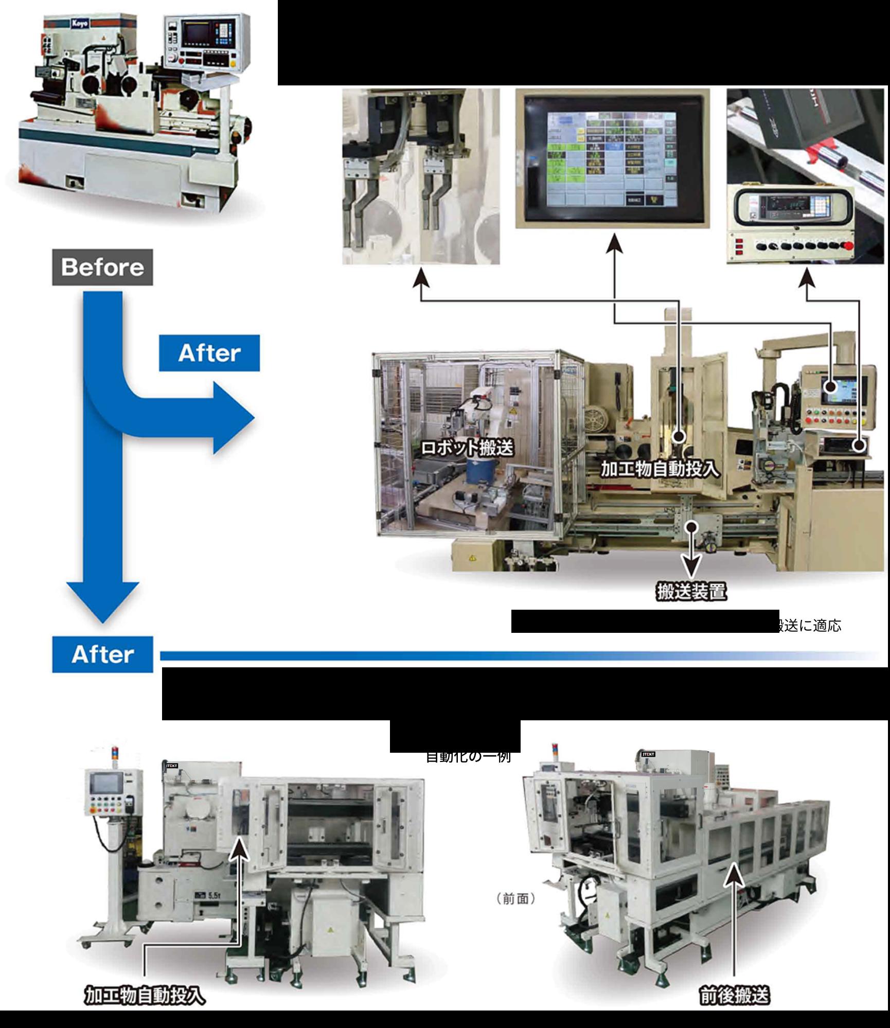 ②加工物測定装置・③搬送装置(自動化)